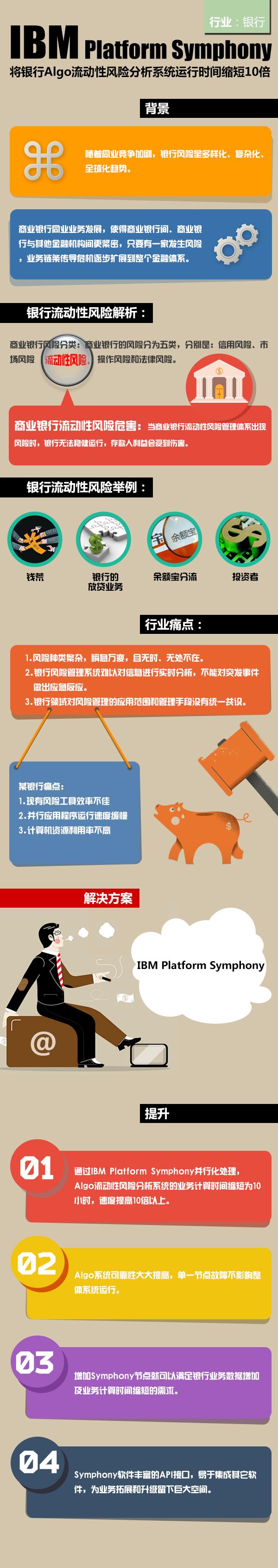 http://am.zhiding.cn/www/images/cp/ZDNet_Platform.jpg